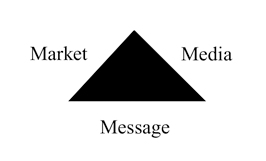MarketingPic